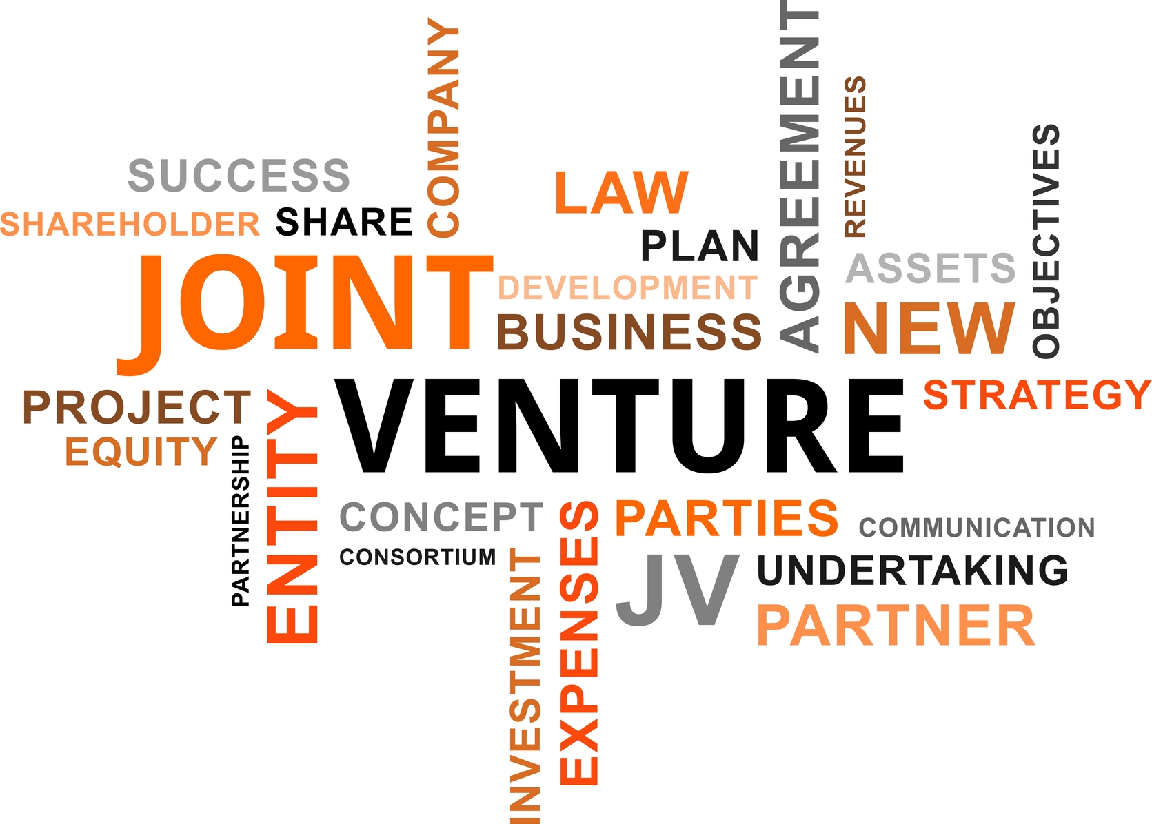 corporate governance of international joint ventures Table of content abstract 1 1 introduction 2 2 international joint ventures organizational structure 3 21 parent firms, ijv managers relation 3.